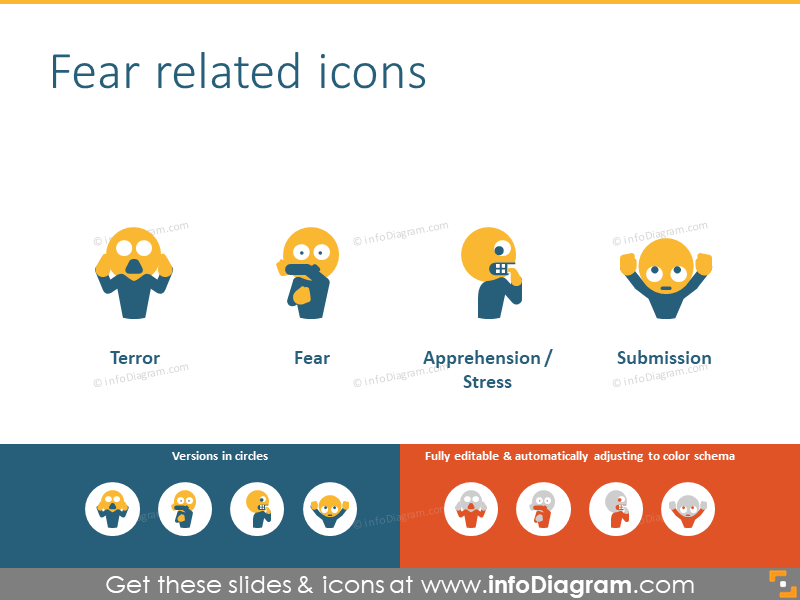 Pictograms, associated with fear: terror, fear, stress, submission