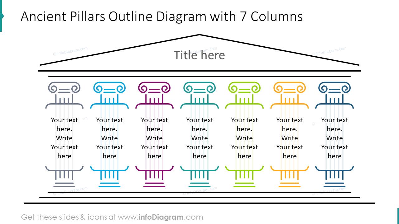 Ancient pillars outline diagram with seven columns