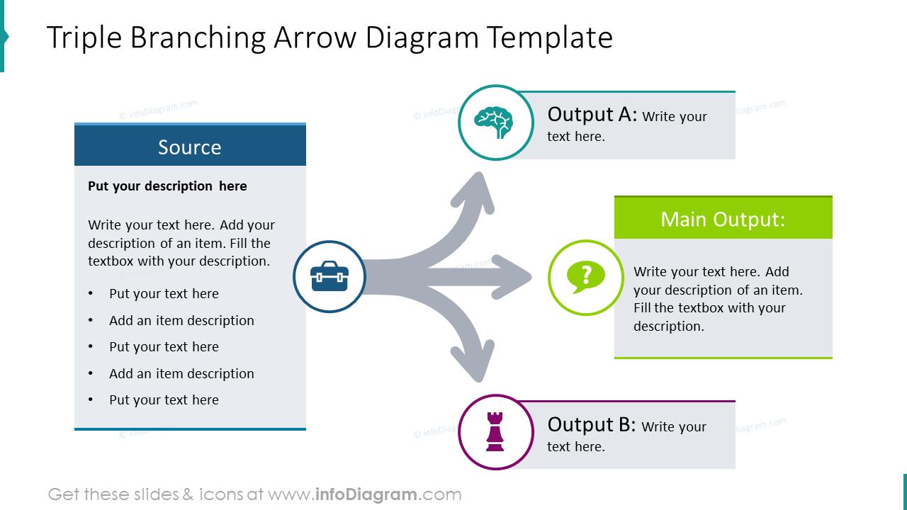Triple branching arrow diagram