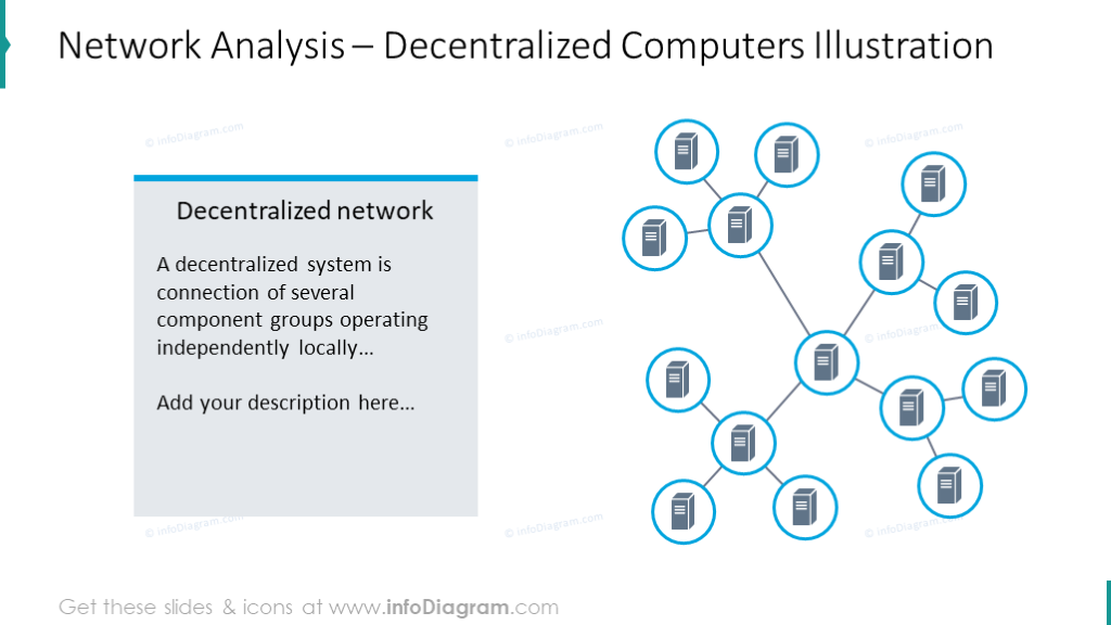 Decentralized network slide illustrated with scheme and text description