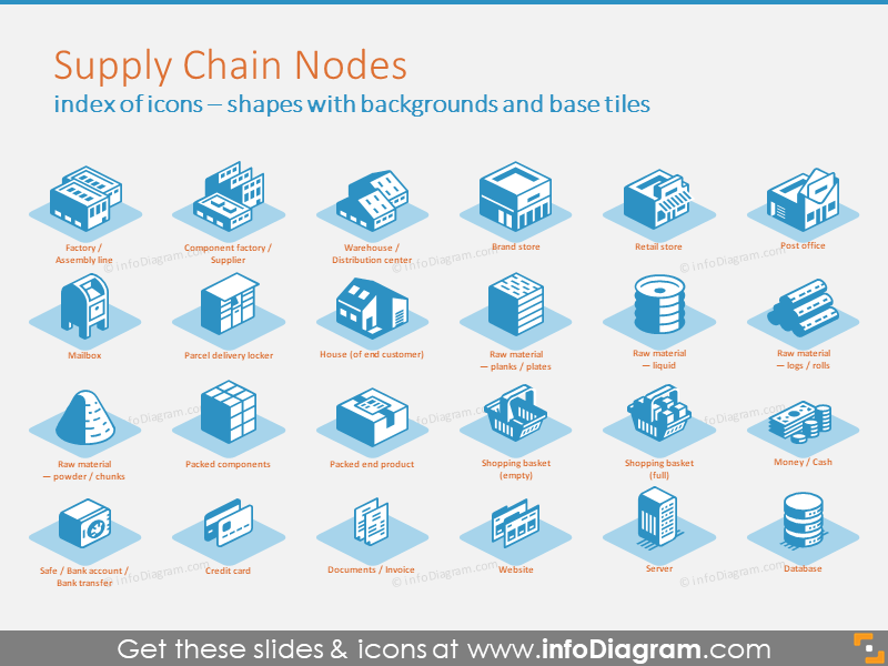 3d Supply Chain Icons Powerpoint Template For Logistics