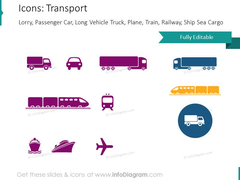 Icons: Transport, Lorry, Truck, Plane, Train, Railway, Ship, Cargo