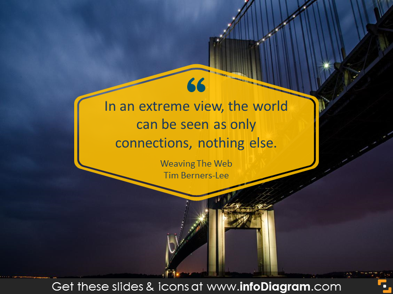 Example of Tim Berners-Lee quotation with night bridge picture