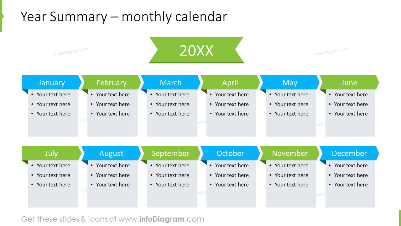 Year summary - montly calendar with textboxes for main activities