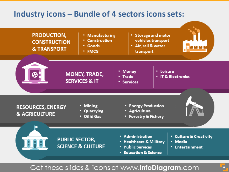 all industries icons ppt production resources energy