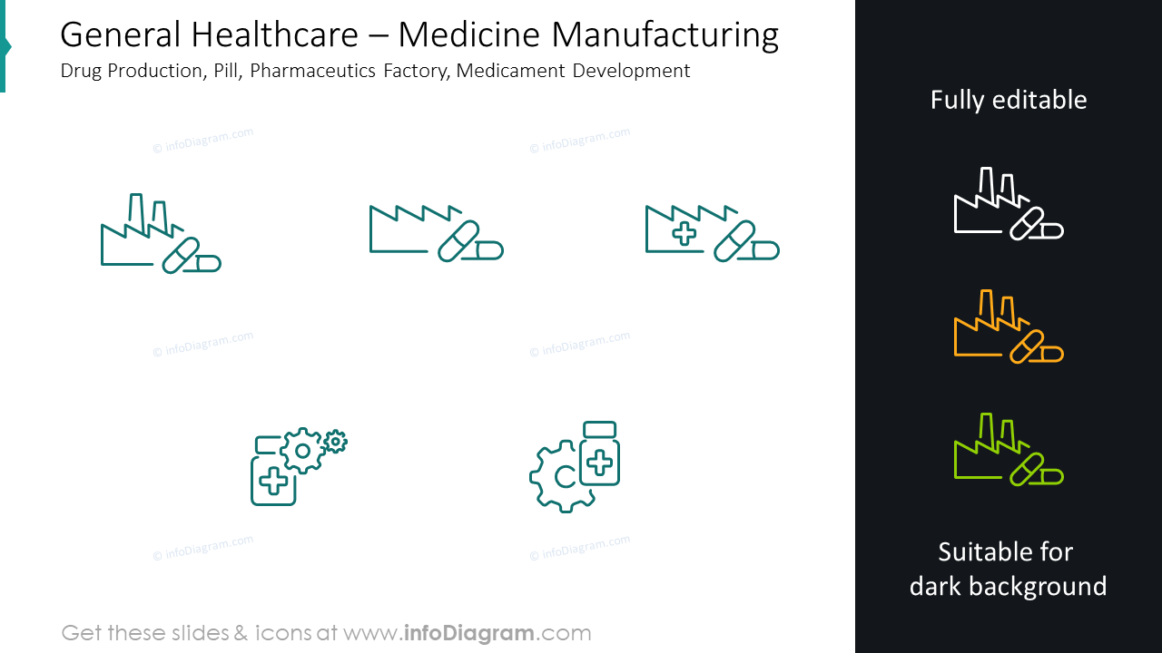 Medicine manufacturing: drug production: pill, pharmaceutics factory
