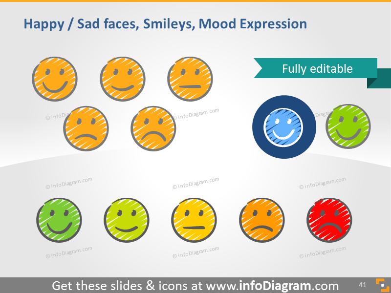 Faces: sad, smile, mood, expression