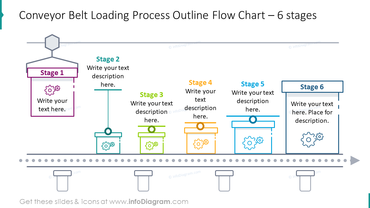 6 stages conveyor belt loading process with outline flow chart