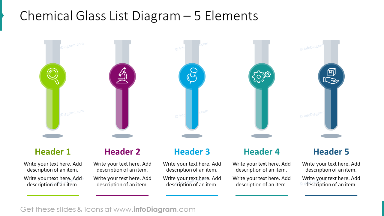 Chemical glass list diagram for five elements
