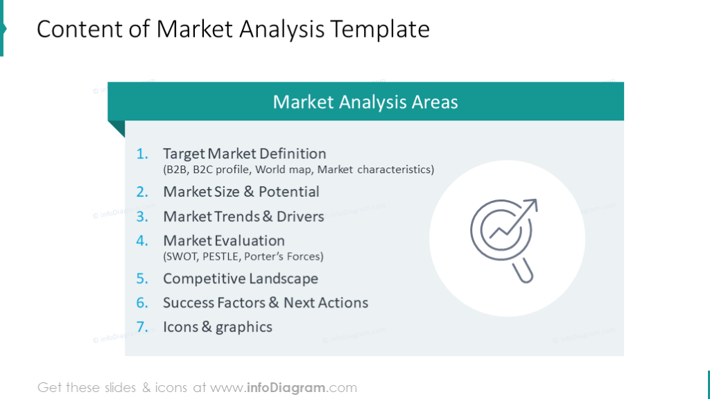 Content of market analysis slide deck illustrated with list diagram