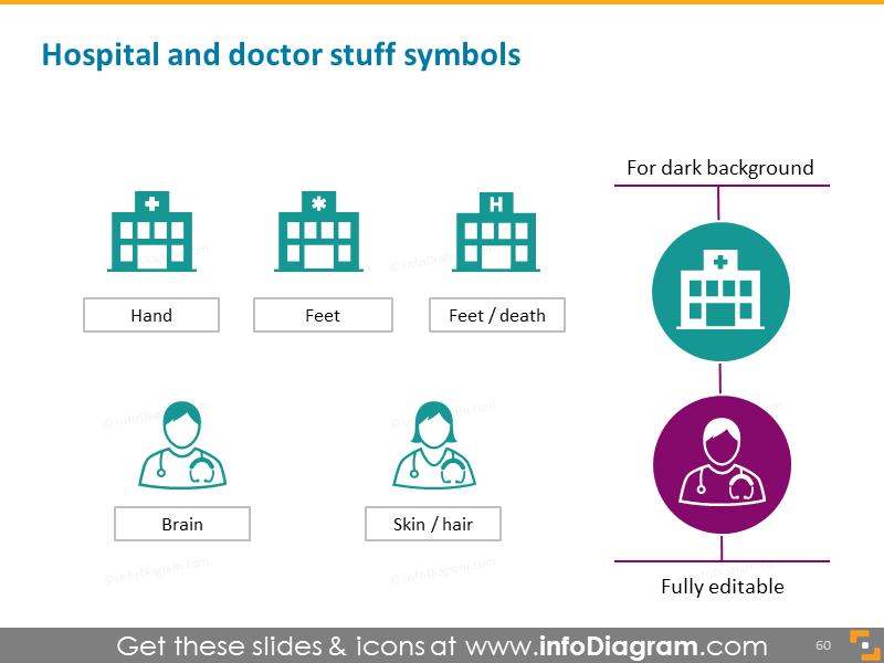 Hospital doctor staff symbol ppt icon