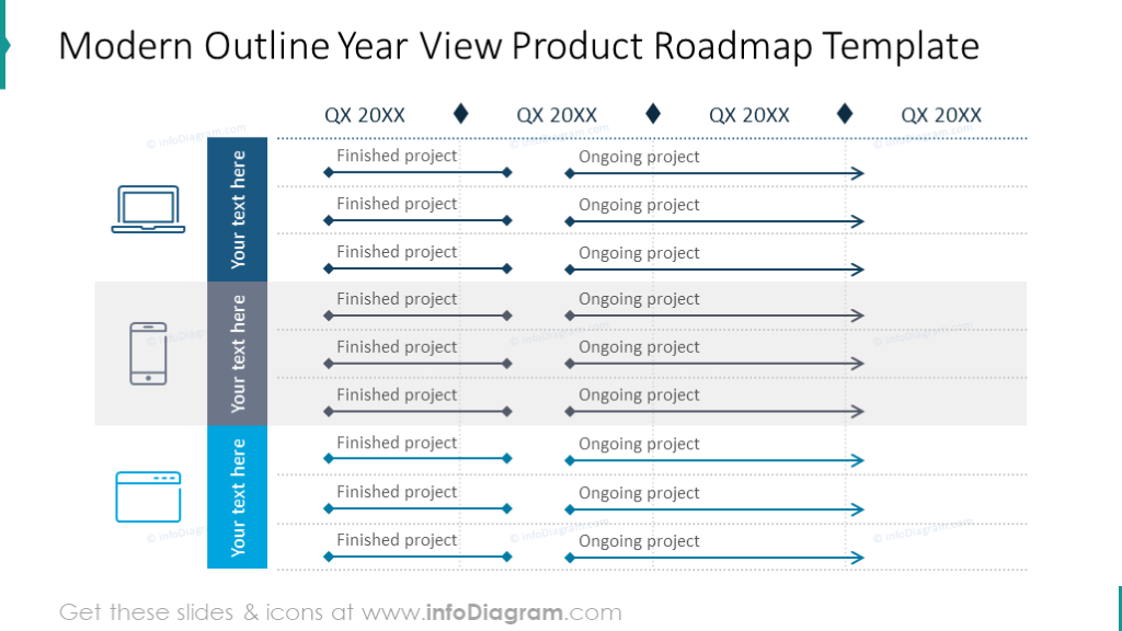 Year view product roadmap shown in a modern style