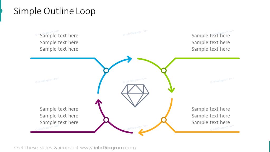Simple outline loop