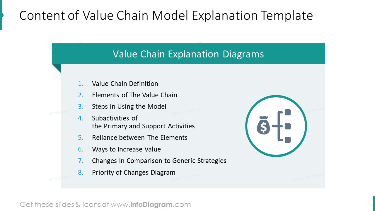 23 Value Chain Model Presentation Diagrams PPT Template for Business  Management Analysis