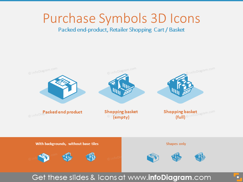 Purchase 3D Icons: Packed end-product, Retailer Shopping Cart
