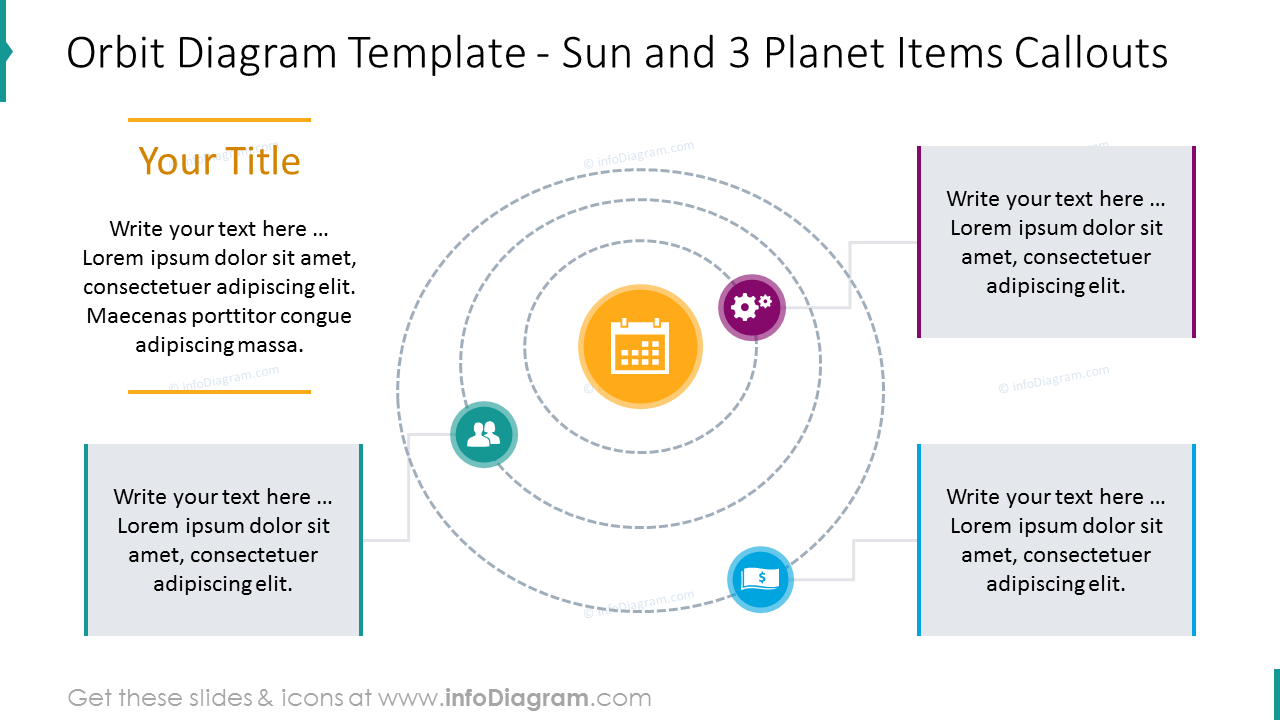 Orbit diagram illustrated with sun and three planet items