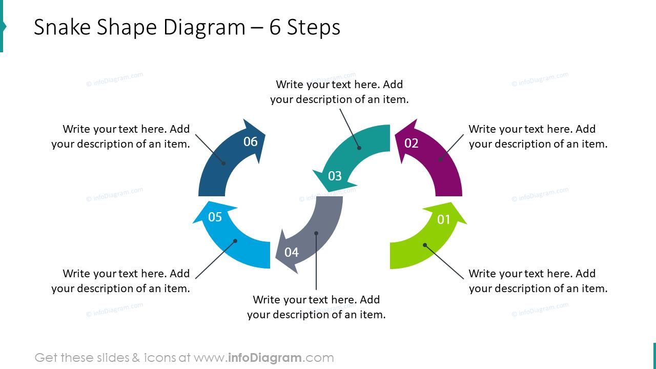 Snake shape diagram for 6 steps