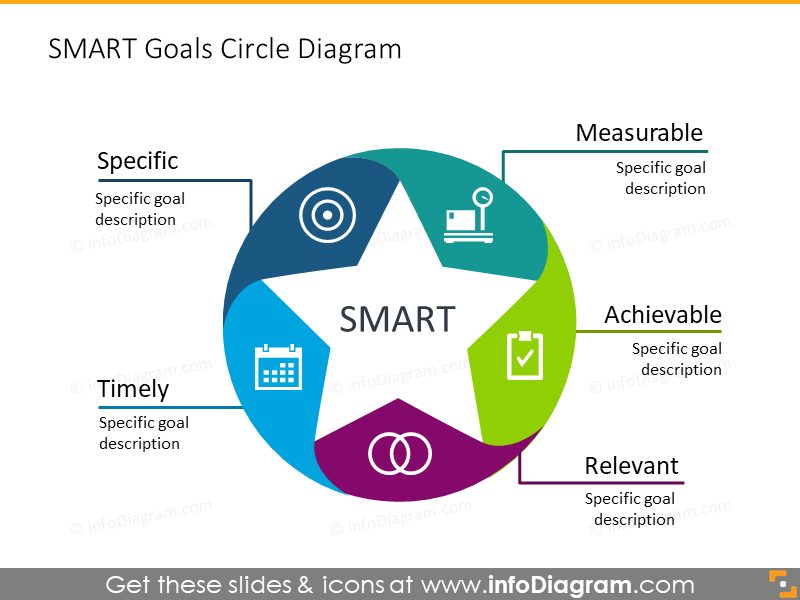 13 Unique    SMART    Goals Templates  Flat   Ink Graphical Style