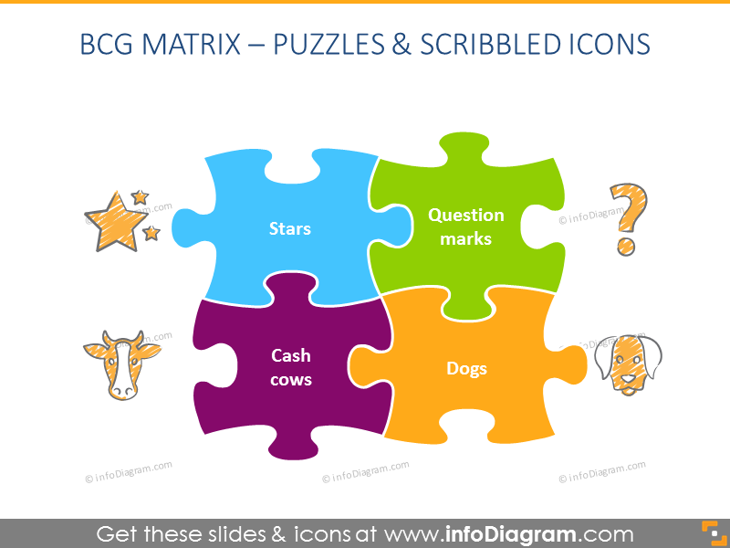 BCG Matrix: Puzzles and Scribbled Icons