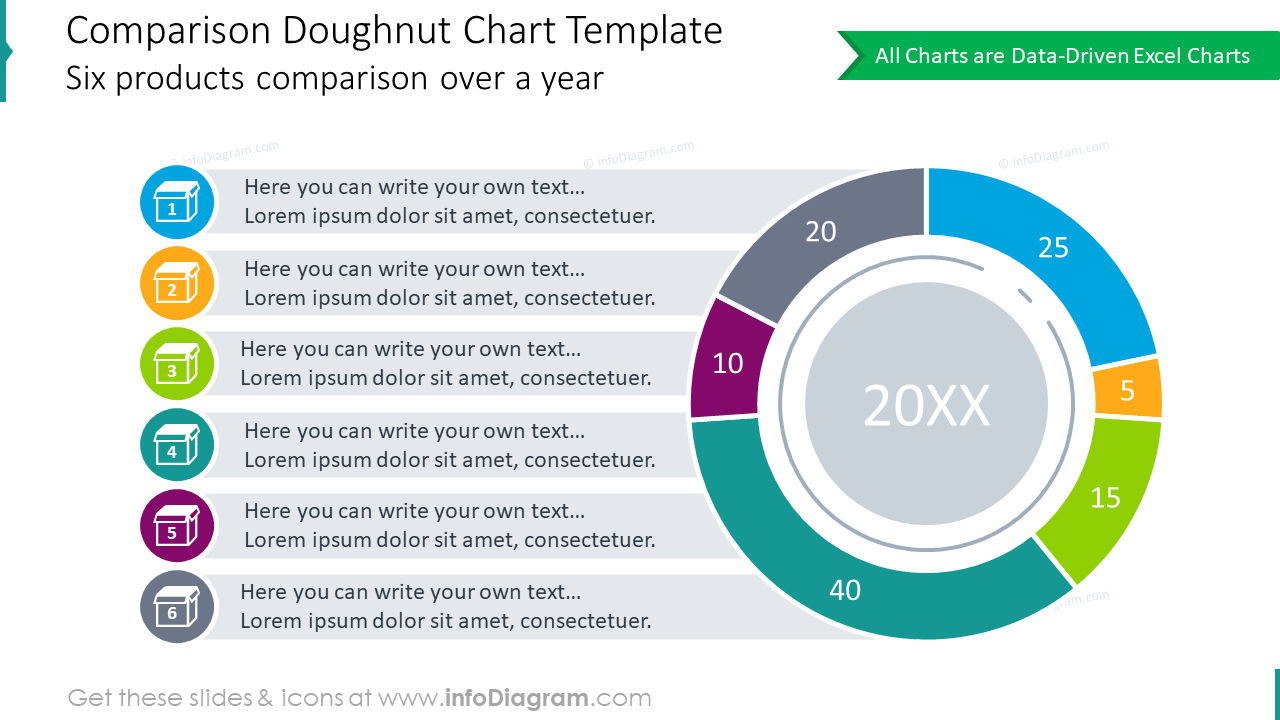 Comparison doughnut chart for 6 products