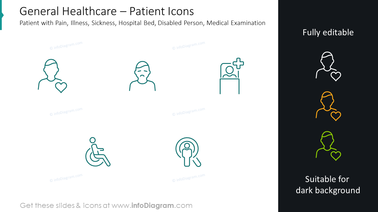 Patient icons: patient with pain, illness, sickness