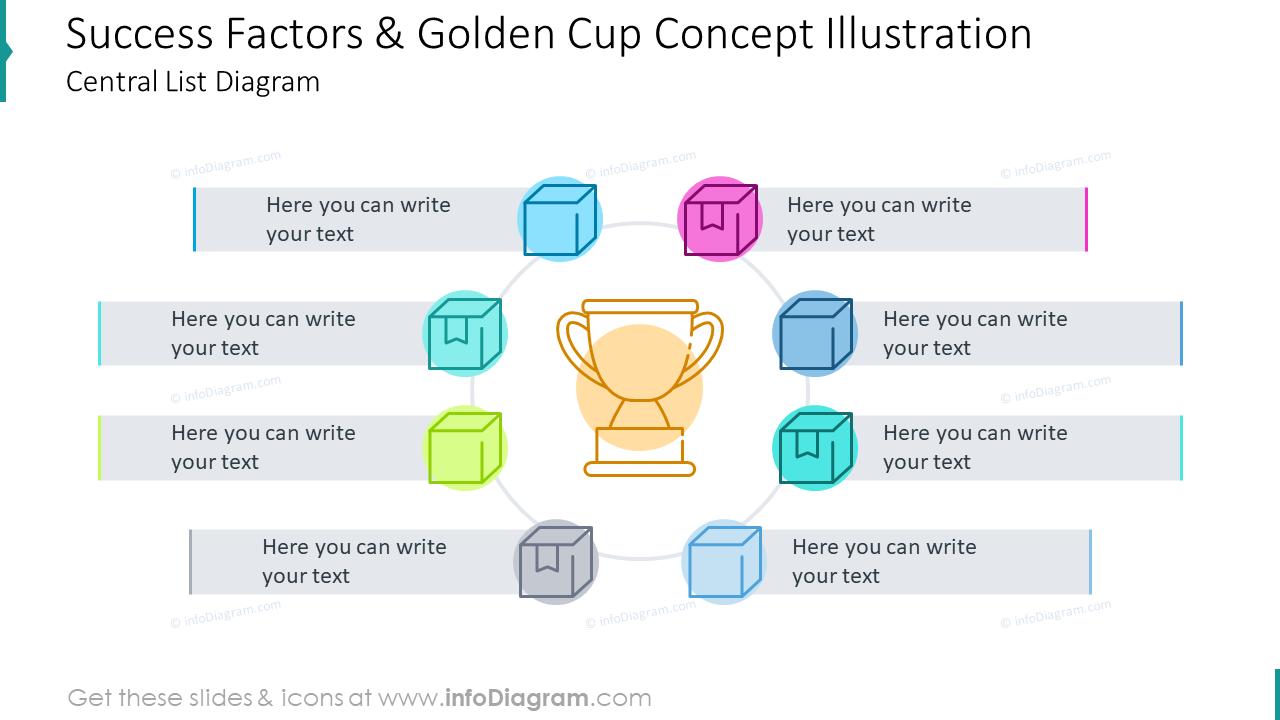 Success factors and golden cup concept illustration