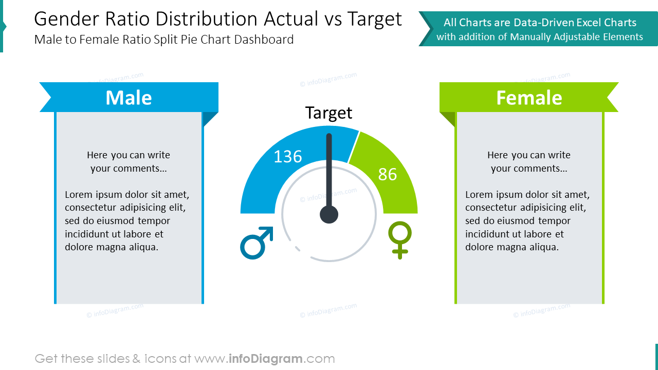 Gender ratio distribution infographics