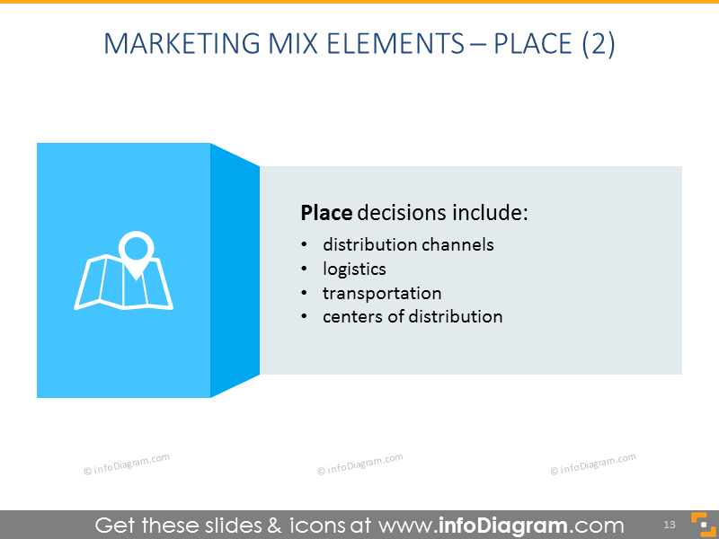 Place Mix and its Elements