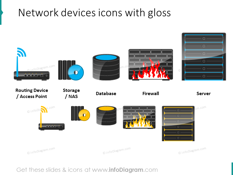 Network Diagram Icons Ppt - Wiring Diagrams Dock