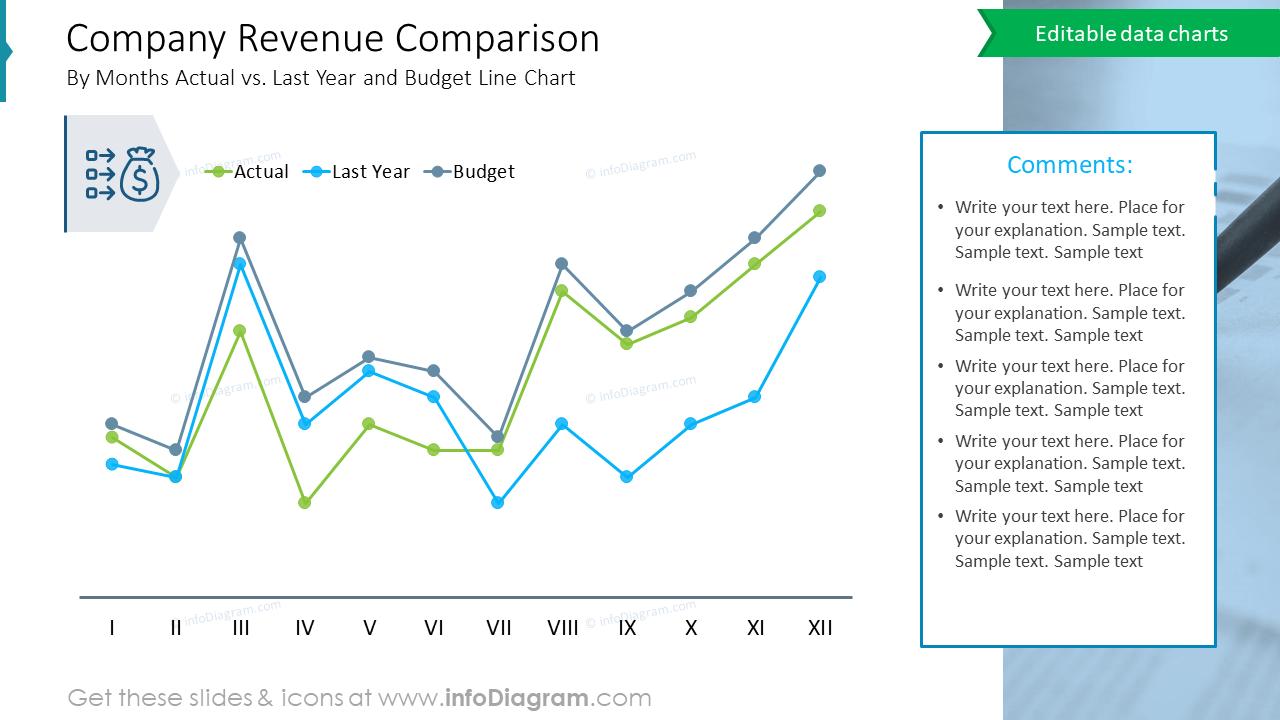 Company Revenue Comparison
