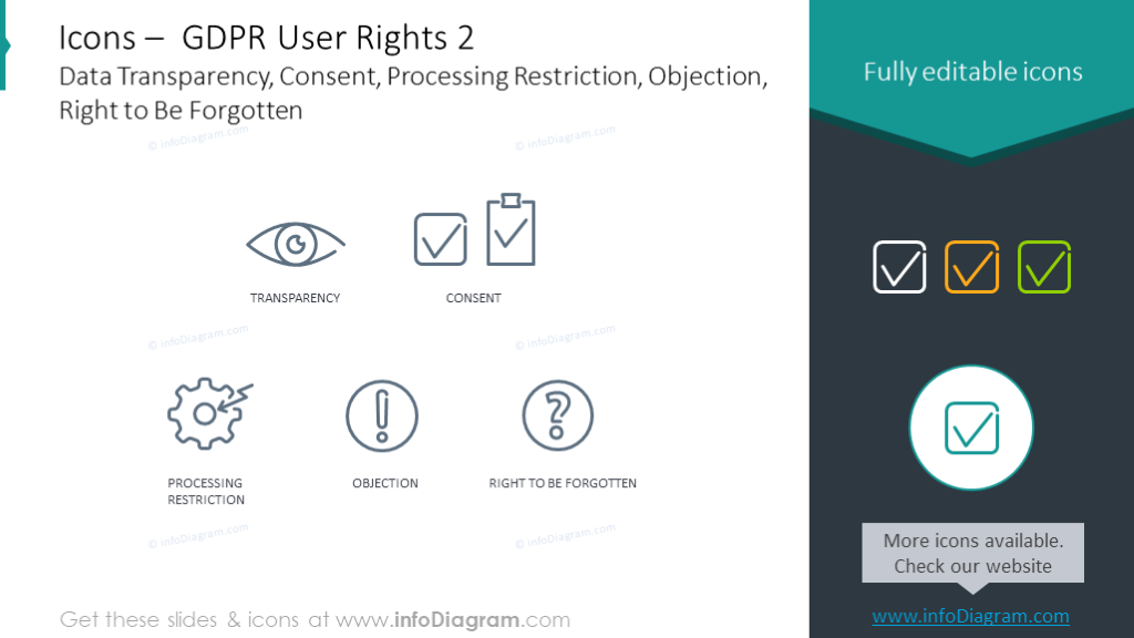 Example of the GDPR users right symbols