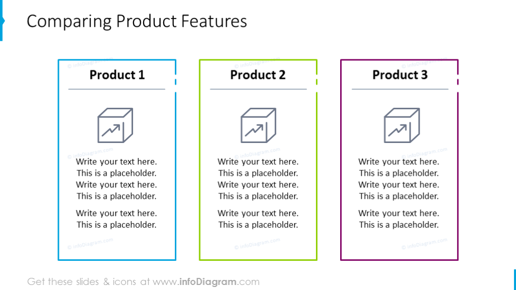 Comparing product features diagram