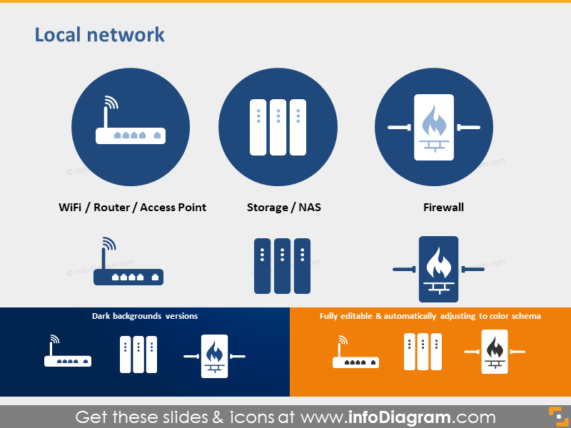 Local Network wifi router Storage NAS Firewall powerpoint icons