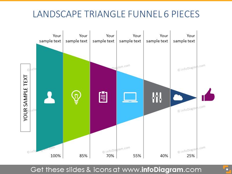 Landscape Triangle Funnel 6 Pieces