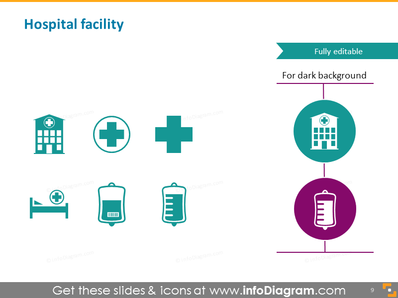 Hospital facility, clinic, medical center