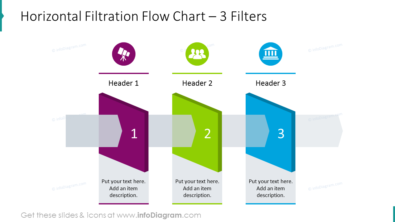 Horizontal filtration flow chart  for 3 elements