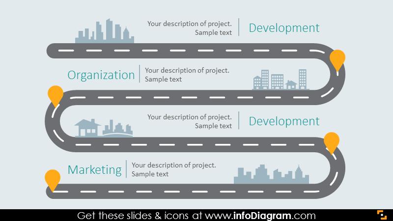 Skyline pathway departments roadmap flat infographics