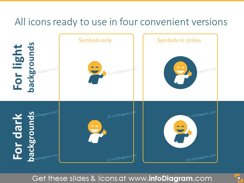 Four convenient versions of images