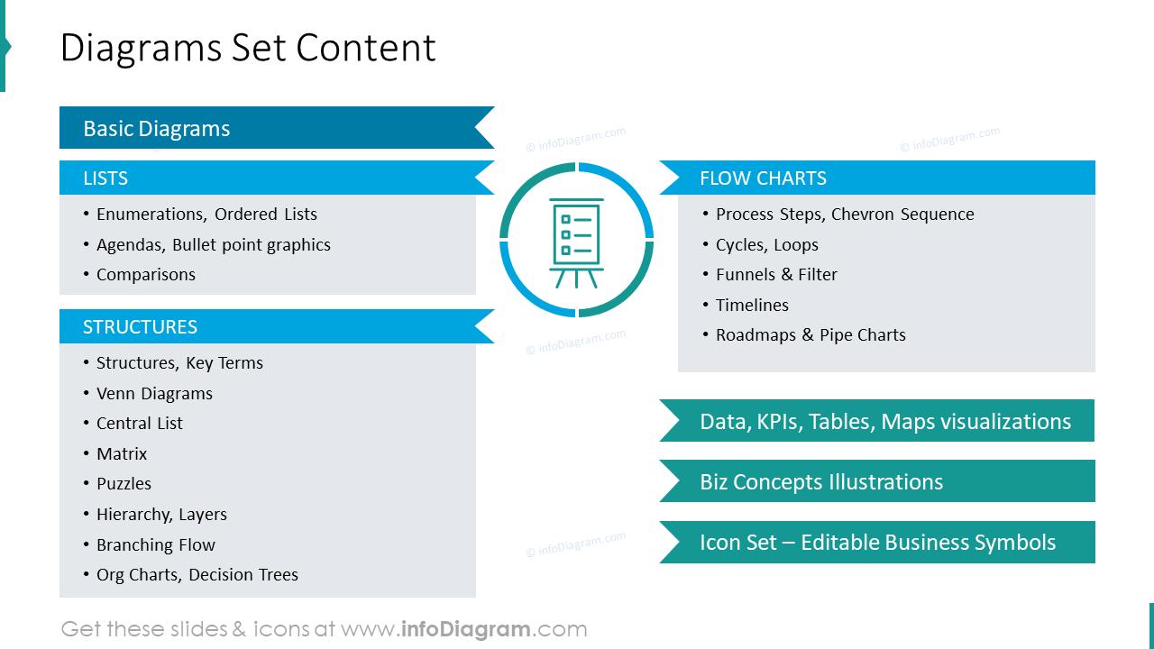 Diagrams set content slide