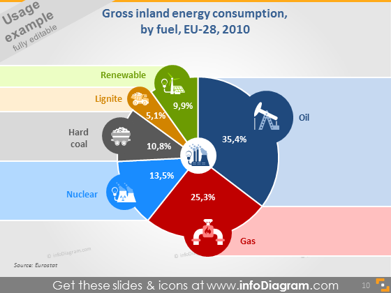 infographics chart energy consumption fuel icons powerpoint