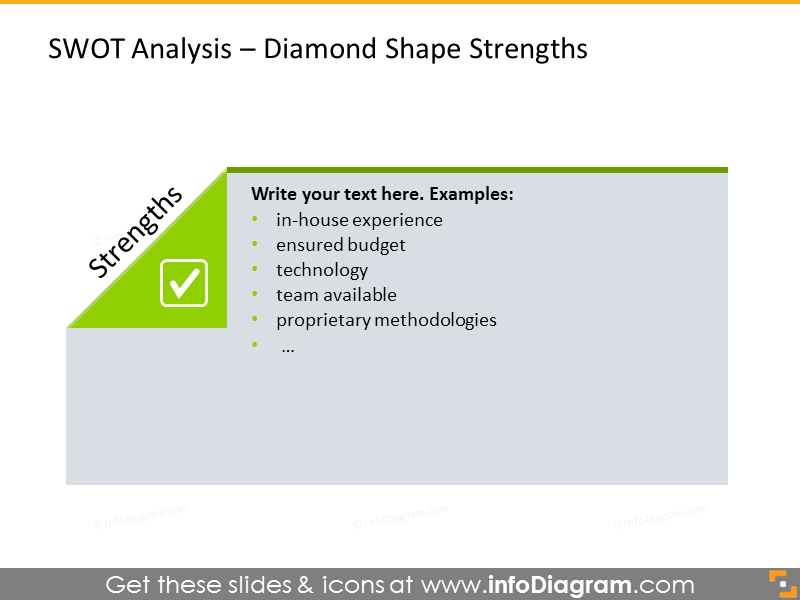 Analysis of company's strengths illustrated with diamond shape