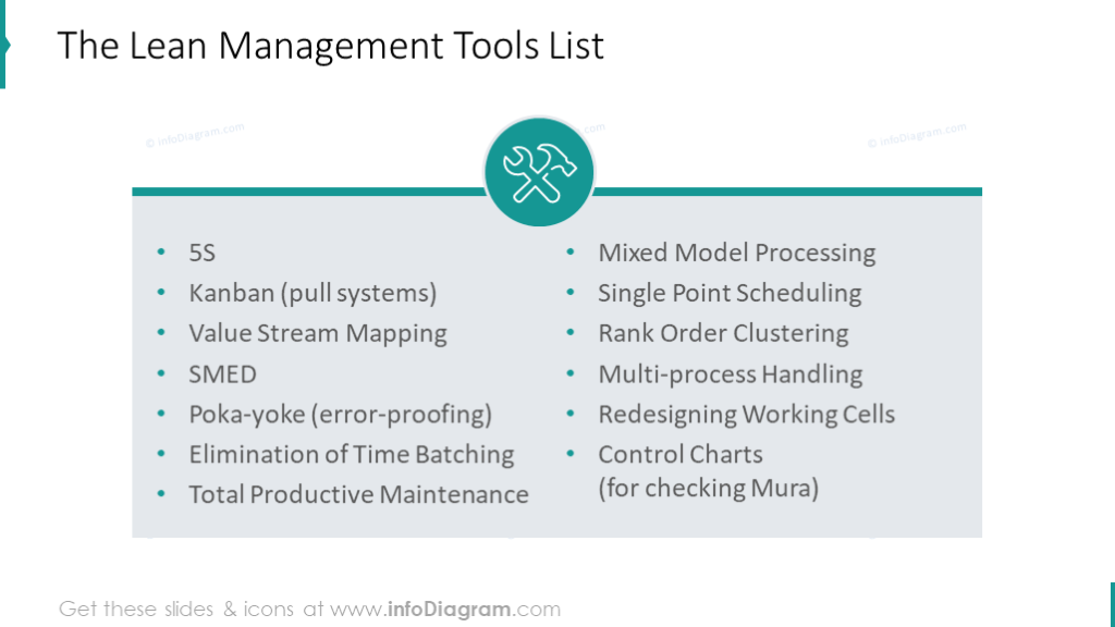 Management tools list illustrated with outline icons