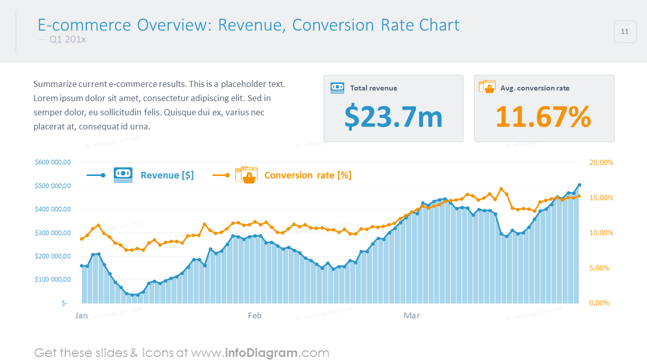 E-commerce overview shown with colorful line chart
