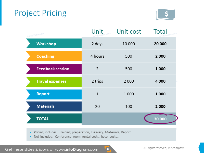 Example of the pricing table