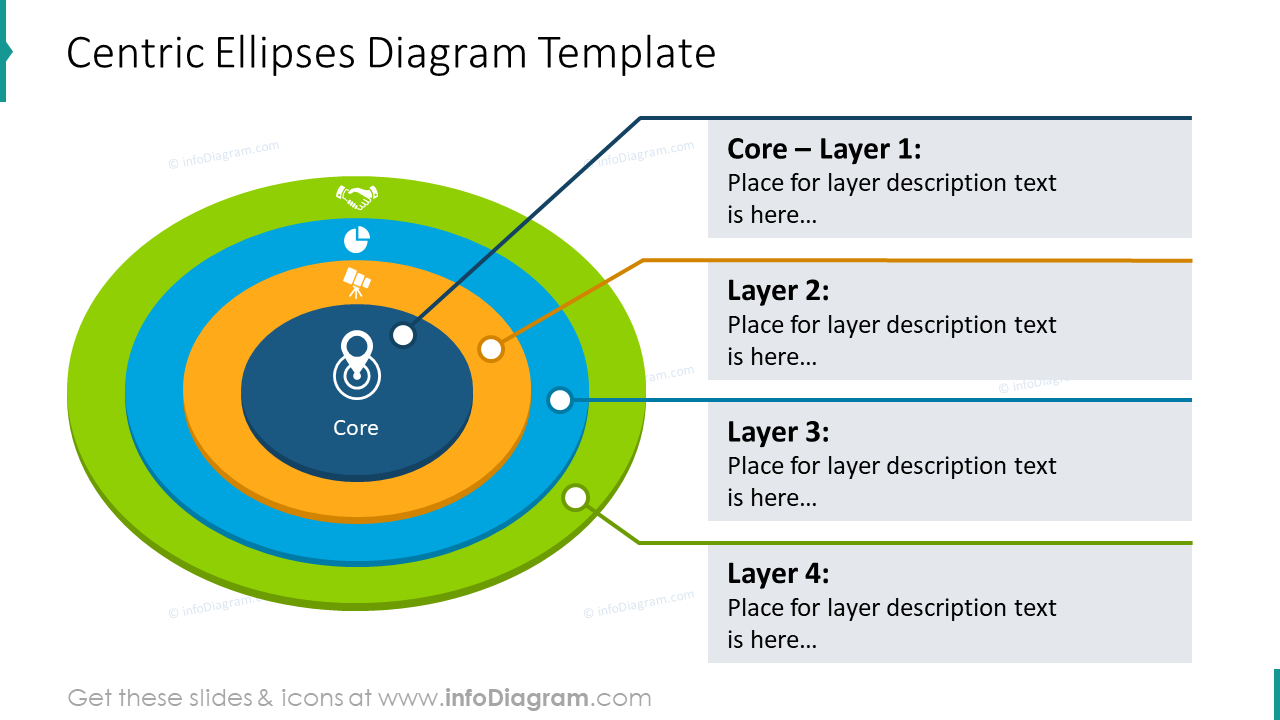 Centric ellipses diagram template