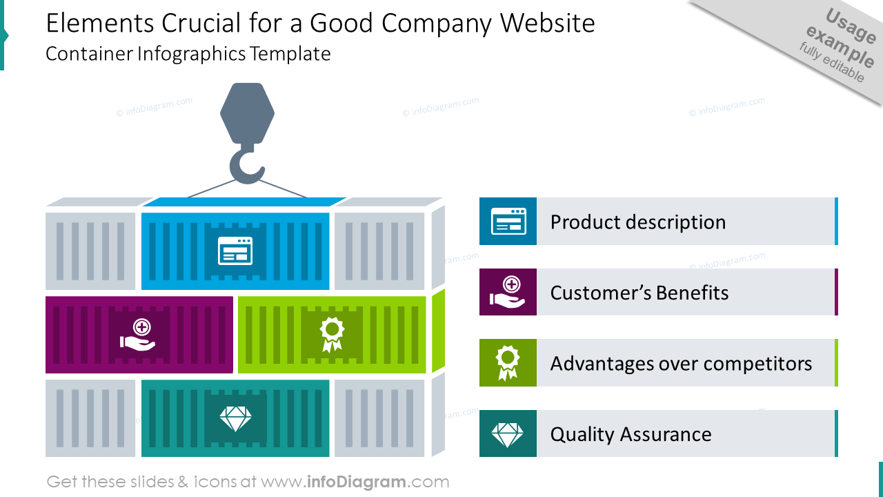 Good company website slide template with crucial elements