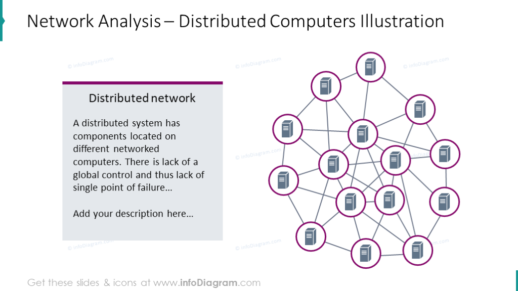 Distributed computers network illustrated with a vivid scheme with icons