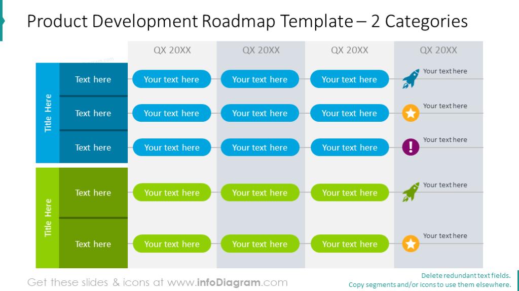 Two categories product development roadmap