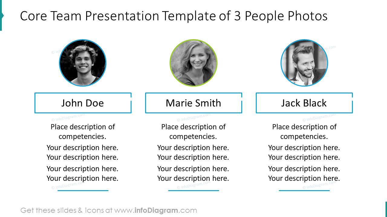 Core team presentation template of three people photos