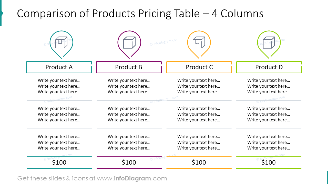 Comparison of products pricing table for four columns